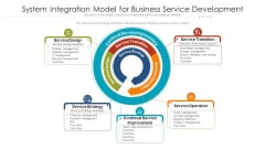 System Integration Model For Business Service Development Ppt PowerPoint Presentation Gallery Graphics Example PDF