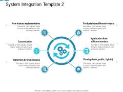 System Integration Model System Integration Template Application Ppt Slides Designs