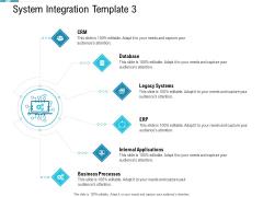 System Integration Model System Integration Template Business Ppt Inspiration Demonstration