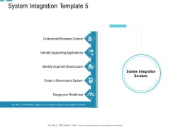System Integration Model System Integration Template Readiness Ppt Infographic Template Portrait
