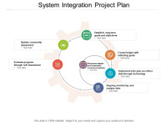 System Integration Project Plan Ppt PowerPoint Presentation Slides Example File