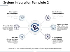 System Integration Template 2 Ppt PowerPoint Presentation Summary Example Introduction