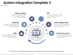 System Integration Template 3 Ppt PowerPoint Presentation Pictures Grid