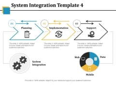 System Integration Template 4 Ppt PowerPoint Presentation Summary Tips