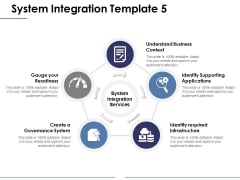 System Integration Template 5 Ppt PowerPoint Presentation File Gallery