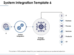 System Integration Template 6 Ppt PowerPoint Presentation Outline Clipart Images