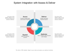 System Integration With Assess And Deliver Ppt PowerPoint Presentation Infographic Template Background