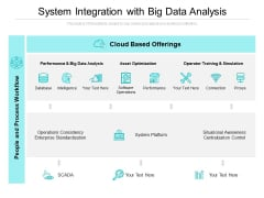 System Integration With Big Data Analysis Ppt PowerPoint Presentation Icon Skills