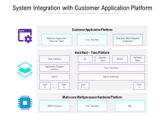 System Integration With Customer Application Platform Ppt PowerPoint Presentation Gallery Ideas