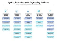System Integration With Engineering Efficiency Ppt PowerPoint Presentation Design Ideas