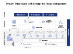 System Integration With Enterprise Asset Management Ppt PowerPoint Presentation Slides Images