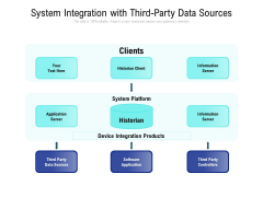System Integration With Third Party Data Sources Ppt PowerPoint Presentation Slides Example