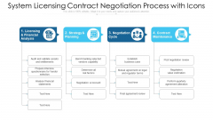 System Licensing Contract Negotiation Process With Icons Formats PDF