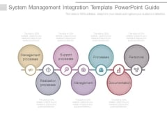 System Management Integration Template Powerpoint Guide