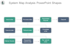System Map Analysis Powerpoint Shapes