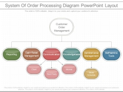 System Of Order Processing Diagram Powerpoint Layout