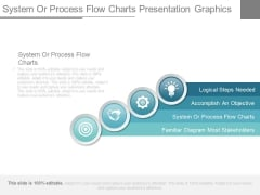 System Or Process Flow Charts Presentation Graphics