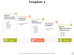 System Requirements Determination System Development Ppt PowerPoint Presentation Inspiration Layout