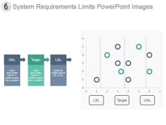 System Requirements Limits Powerpoint Images