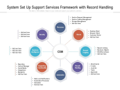 System Set Up Support Services Framework With Record Handling Ppt PowerPoint Presentation Gallery Inspiration PDF