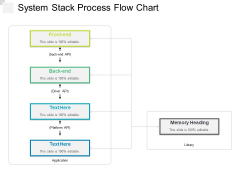 System Stack Process Flow Chart Ppt PowerPoint Presentation Infographic Template PDF