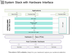 System Stack With Hardware Interface Ppt PowerPoint Presentation Infographic Template Files PDF