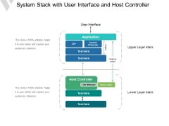 System Stack With User Interface And Host Controller Ppt PowerPoint Presentation Summary Show PDF