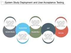 System Study Deployment And User Acceptance Testing Ppt PowerPoint Presentation Gallery Objects