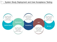 System Study Deployment And User Acceptance Testing Ppt PowerPoint Presentation Show Shapes