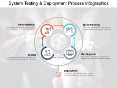 System Testing And Deployment Process Infographics Ppt PowerPoint Presentation File Visual Aids