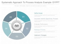 Systematic Approach To Process Analysis Example Of Ppt