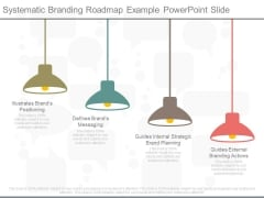 Systematic Branding Roadmap Example Powerpoint Slide