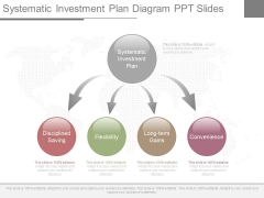 Systematic Investment Plan Diagram Ppt Slides