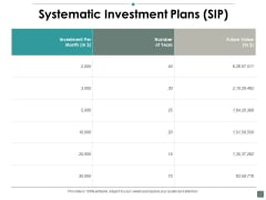 Systematic Investment Plans Sip Contribution Ppt PowerPoint Presentation Styles Themes
