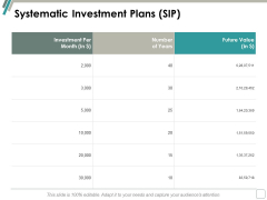 Systematic Investment Plans Sip Ppt Powerpoint Presentation Inspiration Portrait