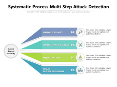 Systematic Process Multi Step Attack Detection Ppt PowerPoint Presentation Icon Infographics PDF