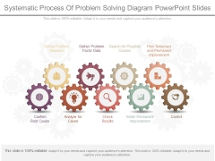 Systematic Process Of Problem Solving Diagram Powerpoint Slides