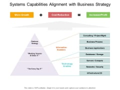 Systems Capabilities Alignment With Business Strategy Ppt PowerPoint Presentation Styles Graphics Download