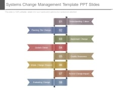 Systems Change Management Template Ppt Slides