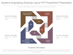 Systems Engineering Example Layout Ppt Powerpoint Presentation