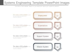 Systems Engineering Template Powerpoint Images