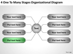 Sales Concepts 4 One To Many Stages Organizational Diagram Ppt Business Strategy Development