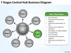 Sales Concepts 7 Stage Central Hub Business Diagram Ppt PowerPoint