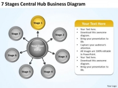 Sales Concepts 7 Stages Central Hub Business Diagram PowerPoint