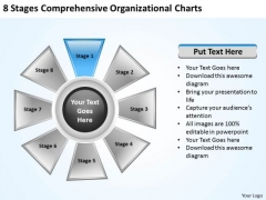 Sales Concepts 8 Stages Comprehensive Organizational Charts Modern Marketing