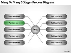 Sales Concepts Many To 5 Stages Process Diagram Business Level Strategy Definition