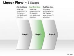Sales PowerPoint Template Linear Ppt Flow 3 Stages Communication Skills 2 Graphic