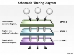 Schematic Filtering Diagram Radial Process PowerPoint Templates