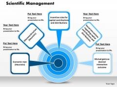 Scientific Management 01 Business PowerPoint Presentation