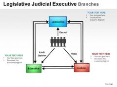 Sentence Legislative Judicial Executive Branches PowerPoint Slides And Ppt Diagram Templates